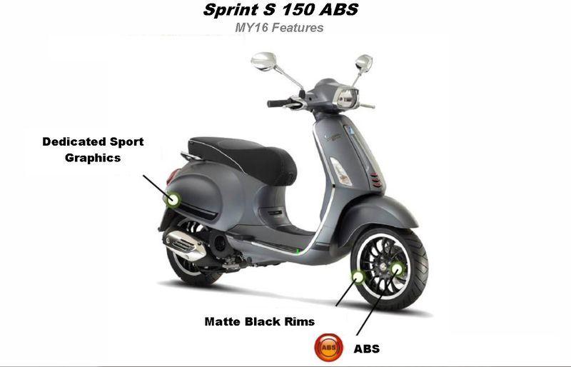 Sprint 150 ABS